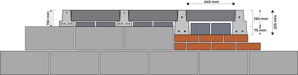 block and beam
