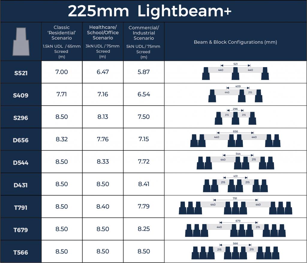 Lightbeam+SL_W_DB
